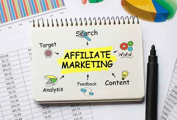 Four parts of the affiliate marketing process