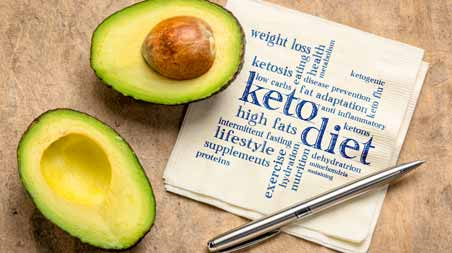 Important Supplements for the Keto Diet