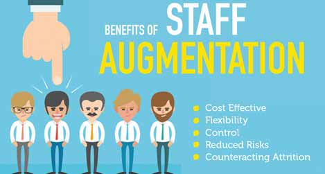 Benefits Of Using The Staff Augmentation