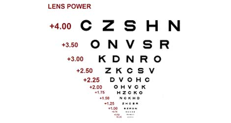 Look at the Reading Glasses Eye Chart