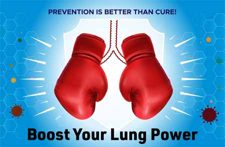 What Factors Affect Lung Capacity